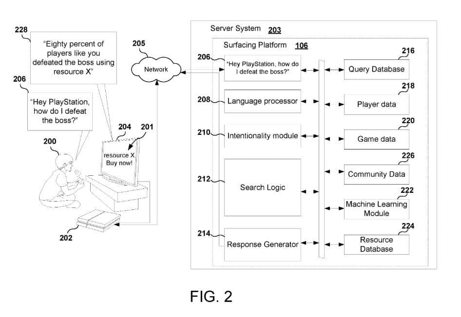 Sony In-Game Resource Surfacing Platform Patent